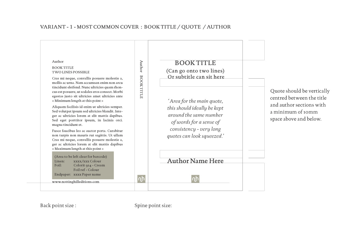 Notting Hill Editions cover layout plan